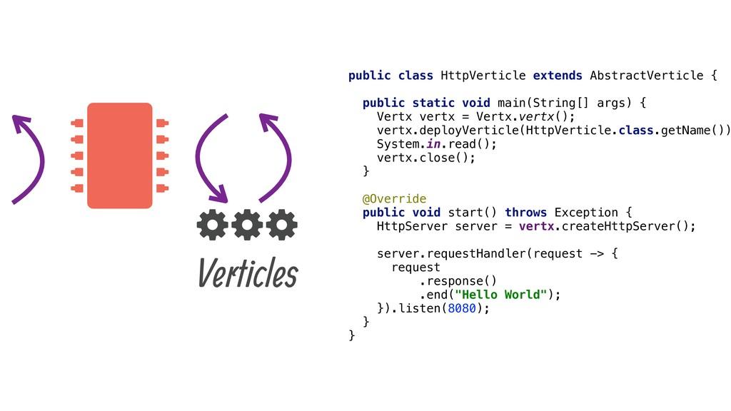 Verticles public class HttpVerticle extends A...