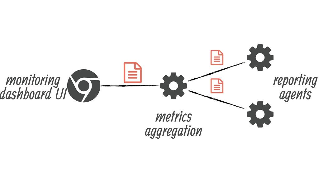 ɂ metrics aggregation reporting agents monitori...