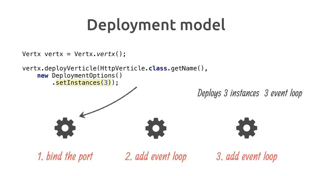 Deployment model Vertx vertx = Vertx.vertx(); v...