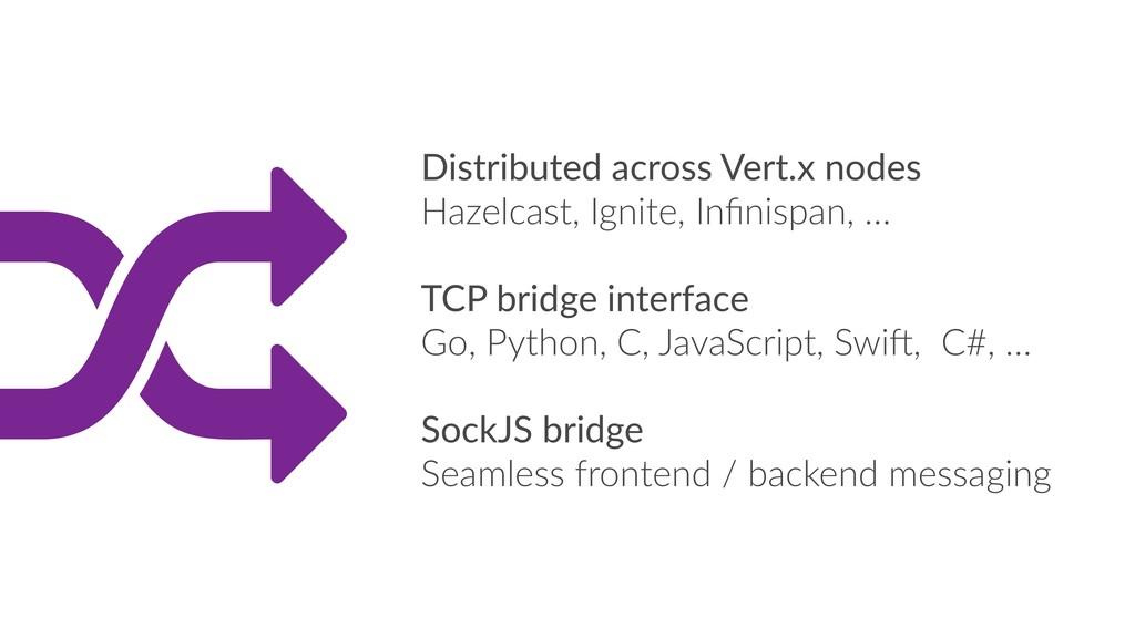 Distributed across Vert.x nodes Hazelcast, Igni...