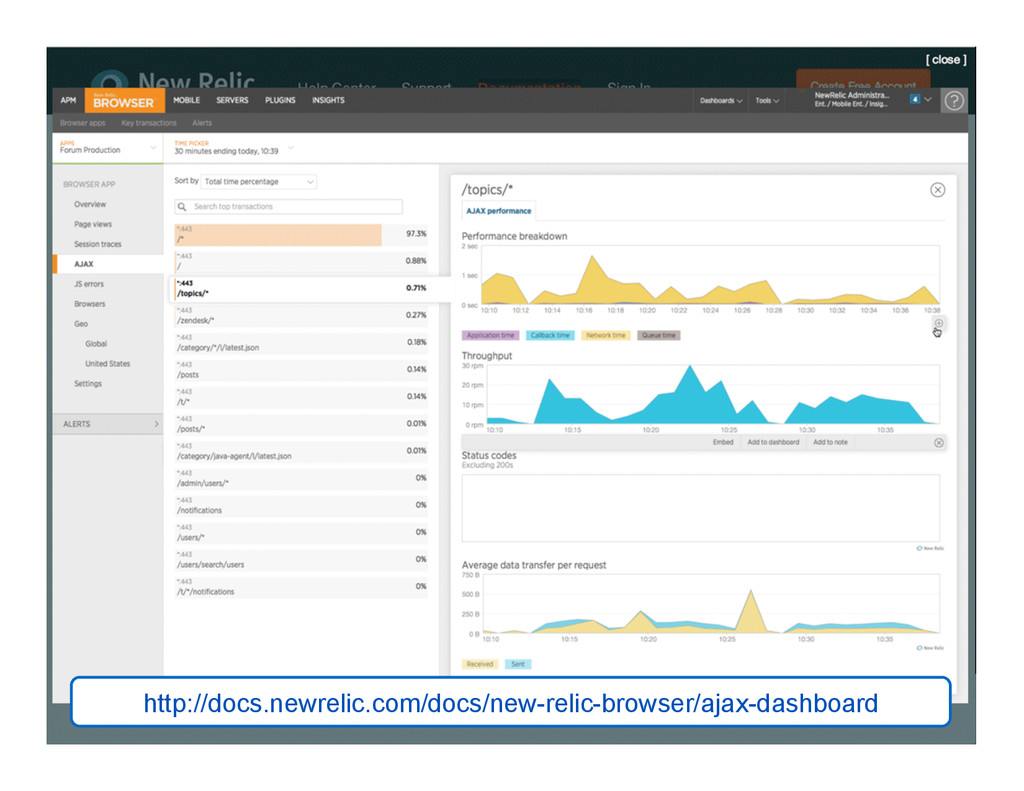 http://docs.newrelic.com/docs/new-relic-browser...