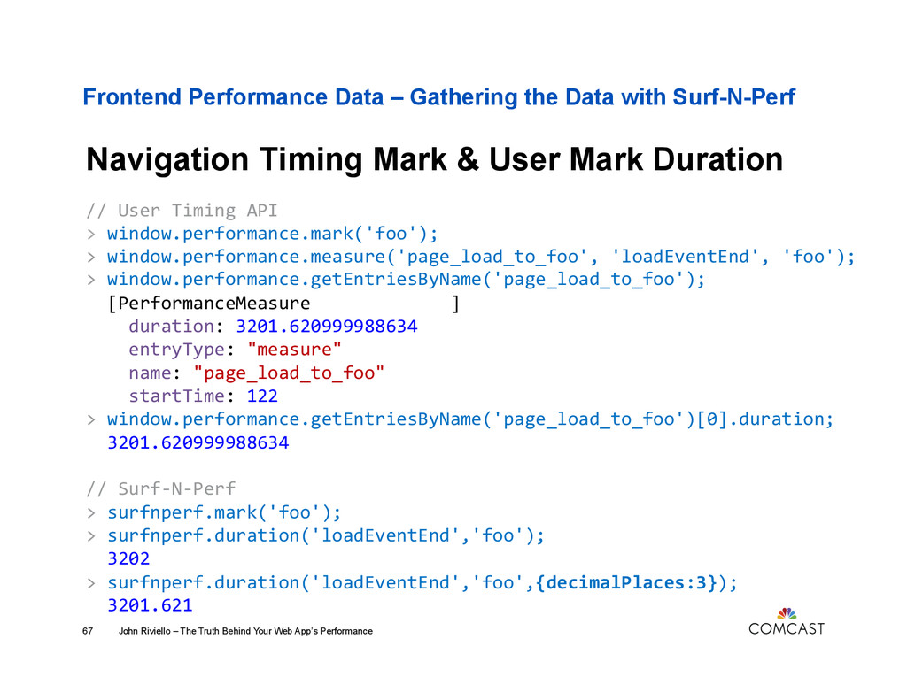 Frontend Performance Data – Gathering the Data ...