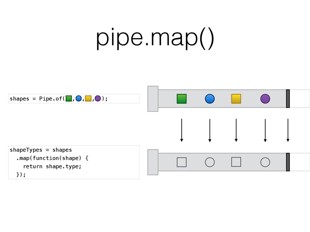 pipe.map() shapes = Pipe.of( , , , ); shapeType...