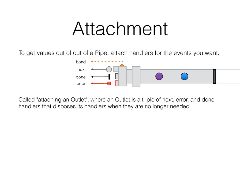 "next error done Attachment Called ""attaching an..."