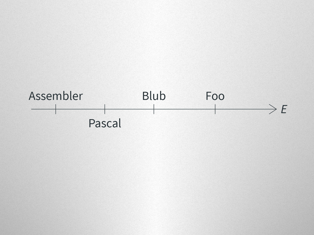 . . E . Blub . Assembler . Pascal . Foo