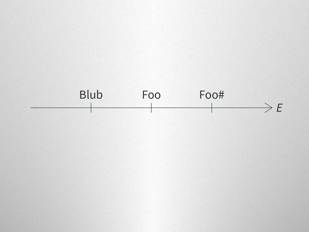 . . E . Blub . Foo . Foo#