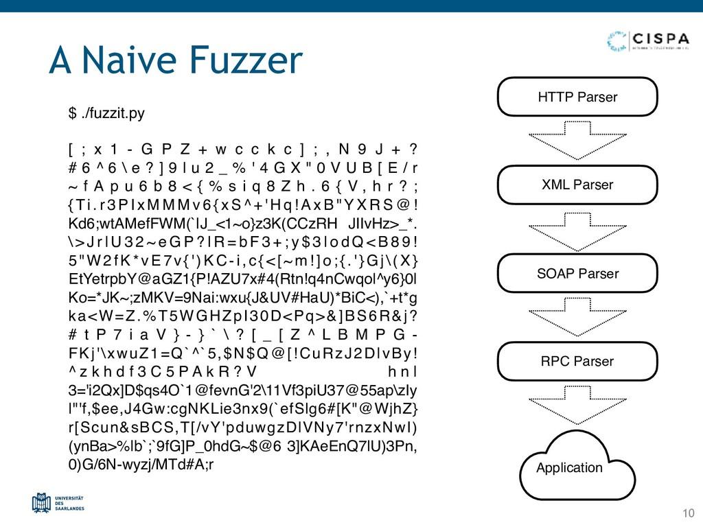 $ ./fuzzit.py [ ; x 1 - G P Z + w c c k c ] ; ,...