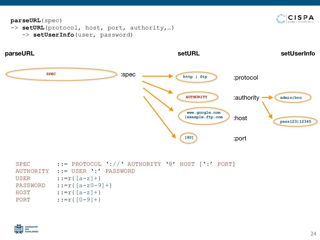 parseURL(spec) -> setURL(protocol, host, port, ...