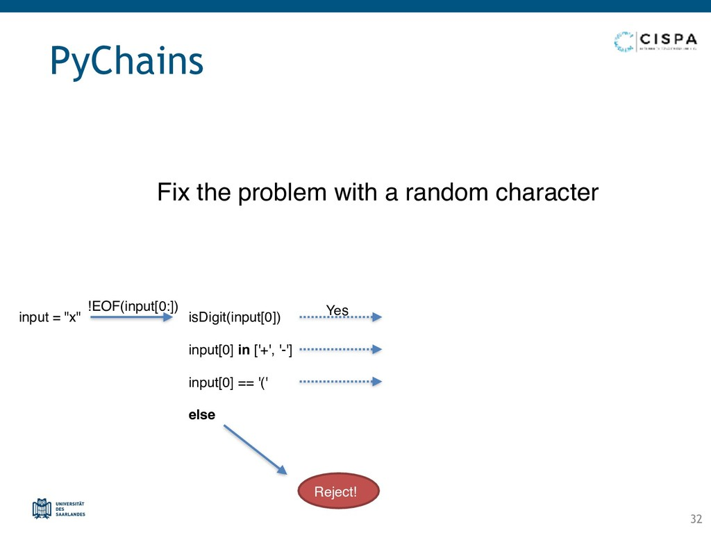 PyChains Fix the problem with a random characte...