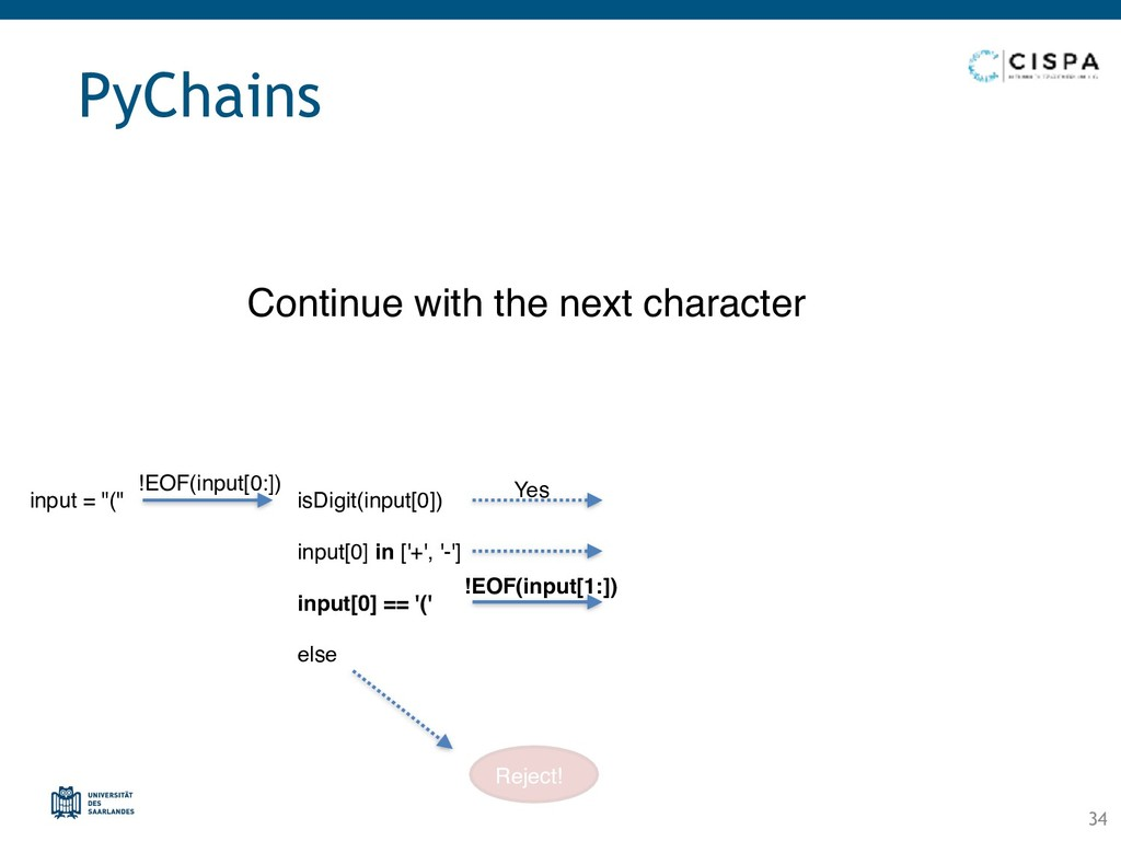 PyChains Continue with the next character isDig...