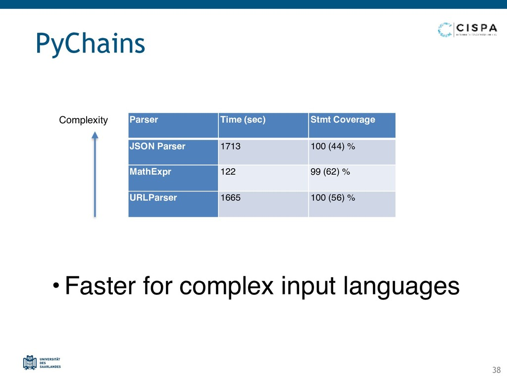 PyChains • Faster for complex input languages P...
