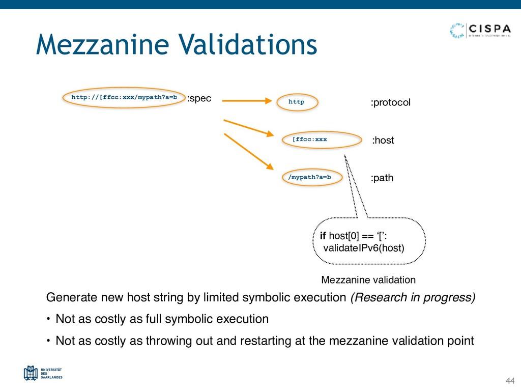 Mezzanine Validations 44 http /mypath?a=b [ffcc...