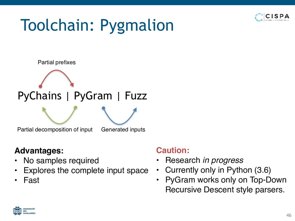 PyChains | PyGram | Fuzz Toolchain: Pygmalion P...