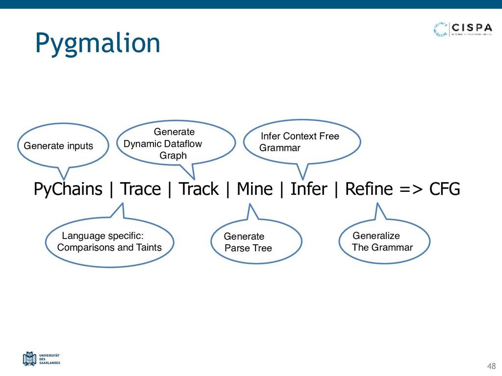 Pygmalion PyChains | Trace | Track | Mine | Inf...
