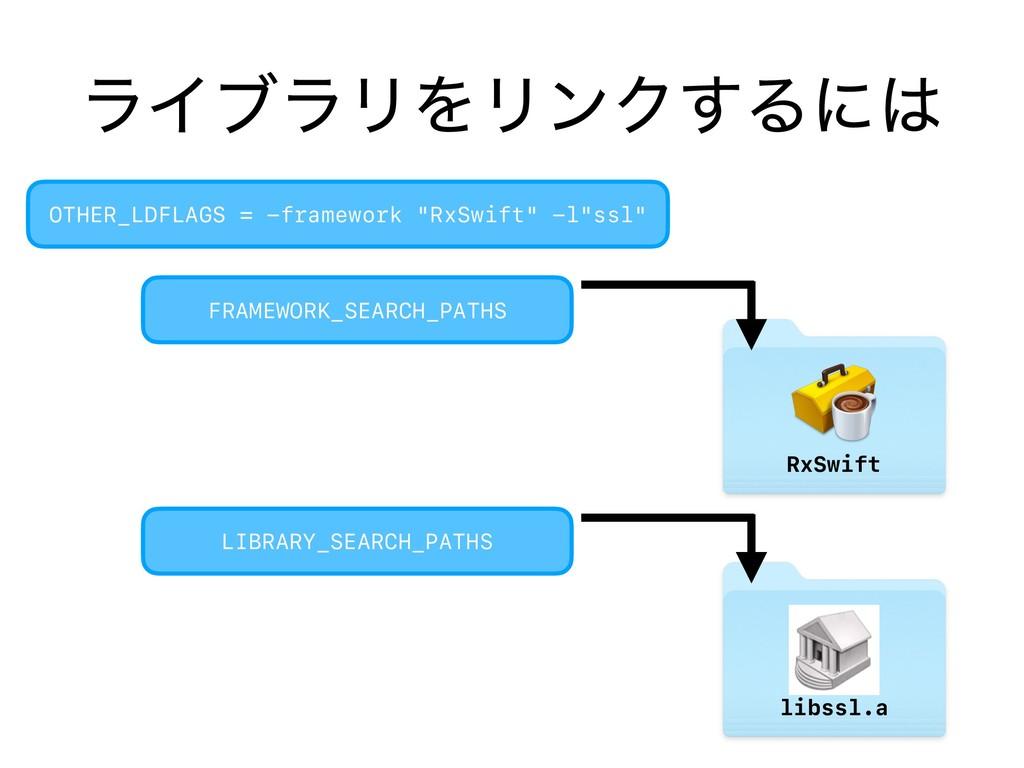 ϥΠϒϥϦΛϦϯΫ͢Δʹ libssl.a FRAMEWORK_SEARCH_PATHS L...