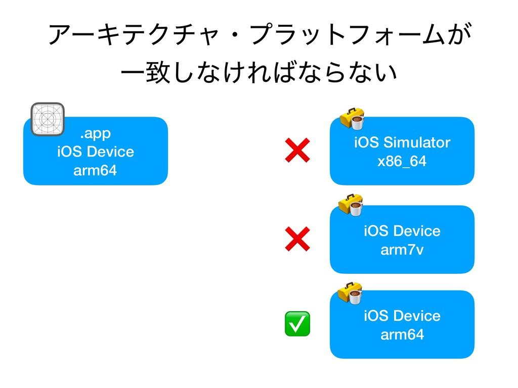 ΞʔΩςΫνϟɾϓϥοτϑΥʔϜ͕ Ұக͠ͳ͚ΕͳΒͳ͍ iOS Simulator x86...
