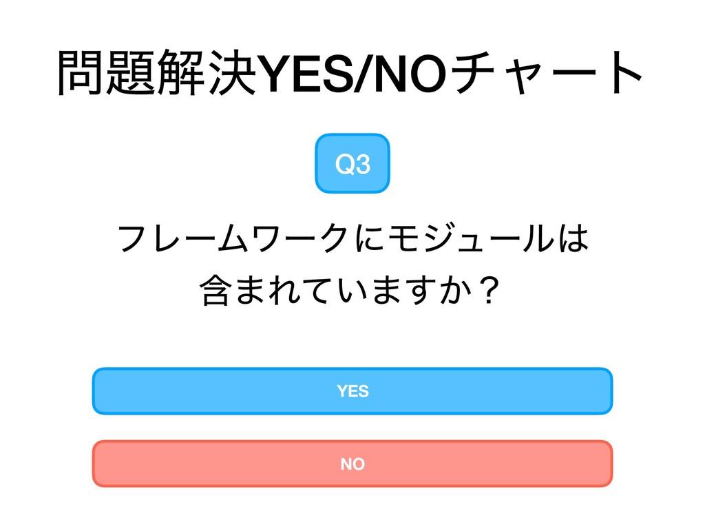 ղܾYES/NOνϟʔτ YES Q3 ϑϨʔϜϫʔΫʹϞδϡʔϧ ؚ·Ε͍ͯ·͔͢ʁ ...