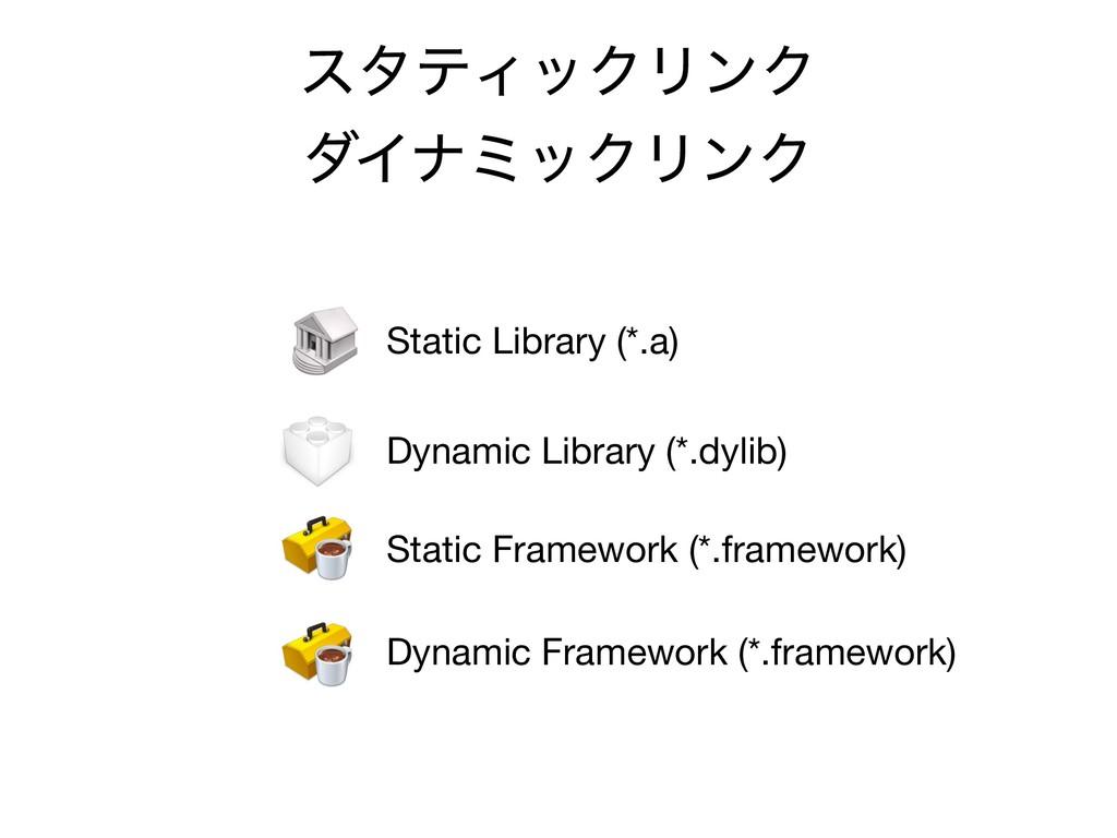 ελςΟοΫϦϯΫ μΠφϛοΫϦϯΫ Static Library (*.a) Static...