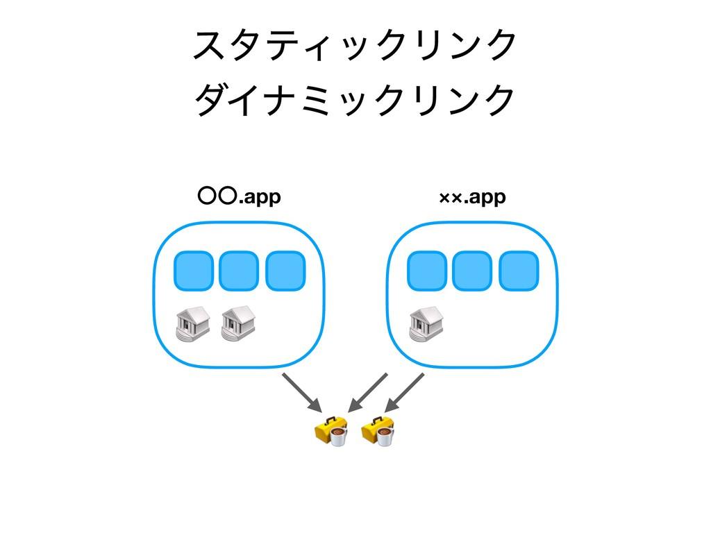 ελςΟοΫϦϯΫ μΠφϛοΫϦϯΫ ʓʓ.app ××.app