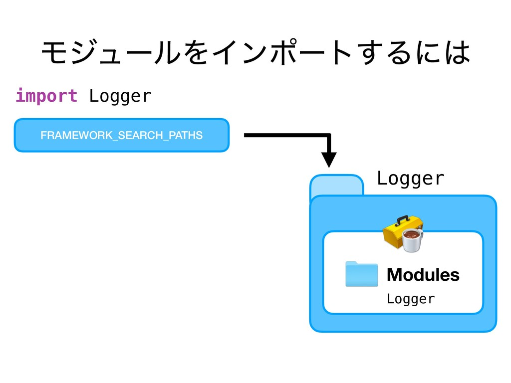 ϞδϡʔϧΛΠϯϙʔτ͢Δʹ FRAMEWORK_SEARCH_PATHS Modules ...