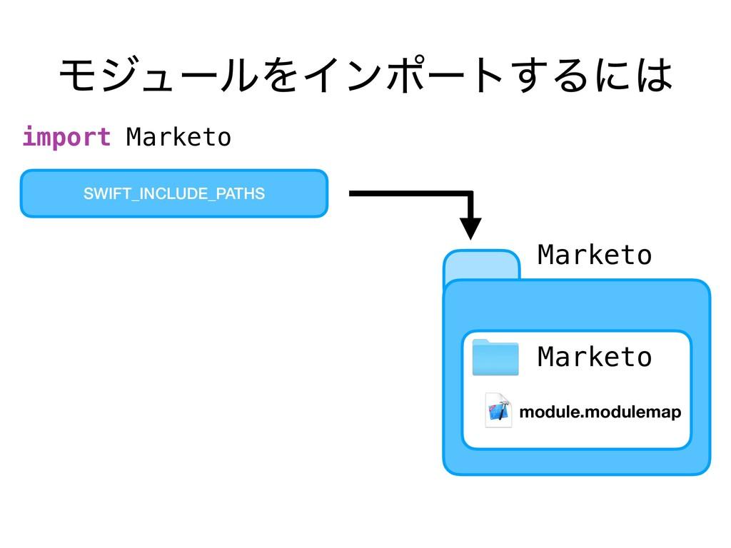 ϞδϡʔϧΛΠϯϙʔτ͢Δʹ SWIFT_INCLUDE_PATHS module.modu...