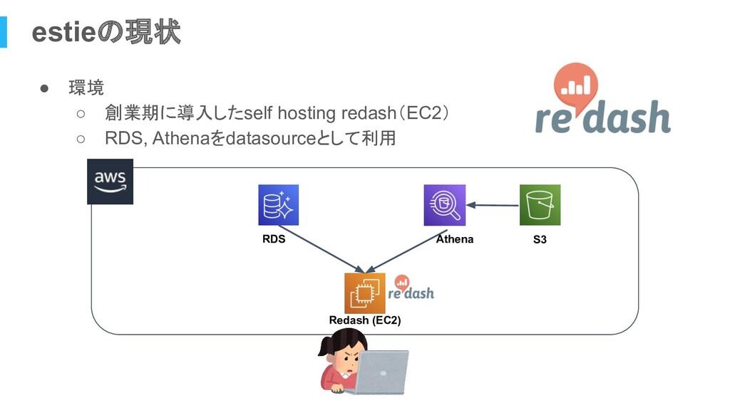 ● 環境 ○ 創業期に導入したself hosting redash(EC2) ○ RDS, ...
