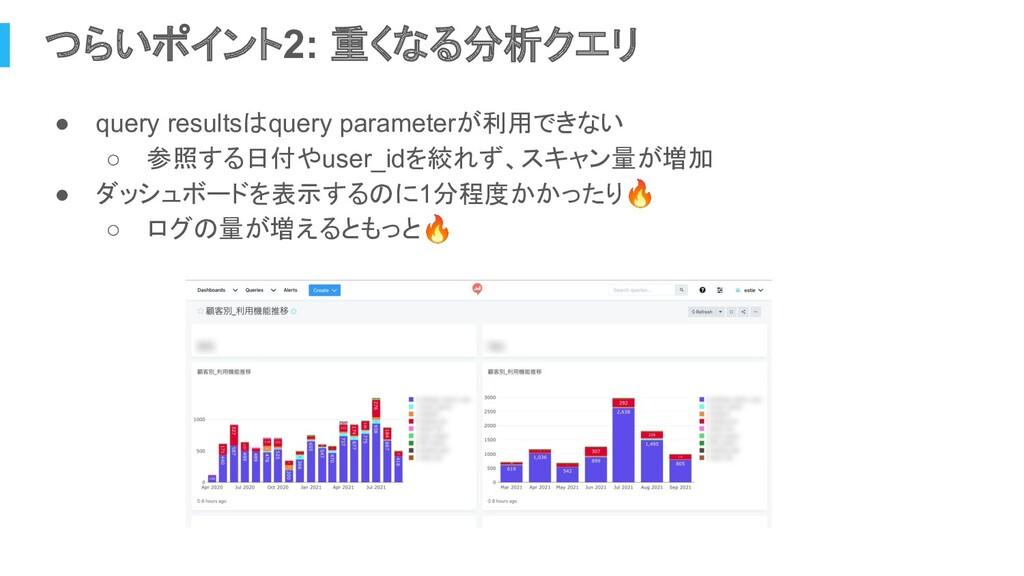 つらいポイント2: 重くなる分析クエリ ● query resultsはquery param...