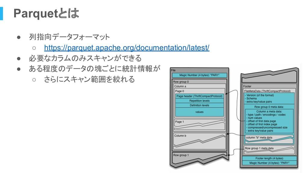 Parquetとは ● 列指向データフォーマット ○ https://parquet.apac...
