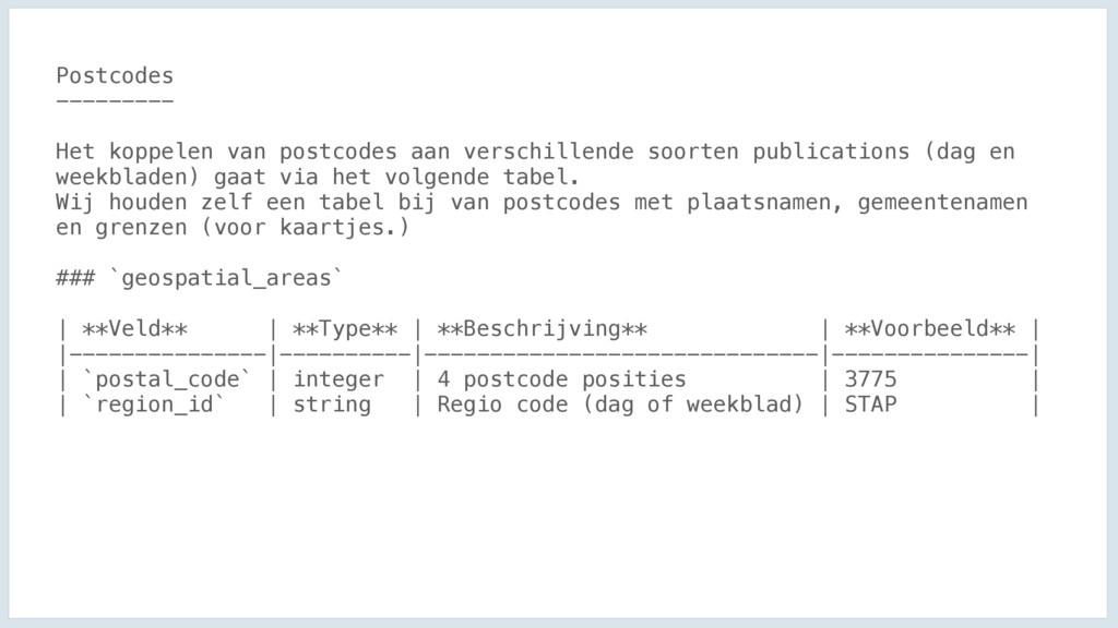 Postcodes --------- Het koppelen van postcodes ...
