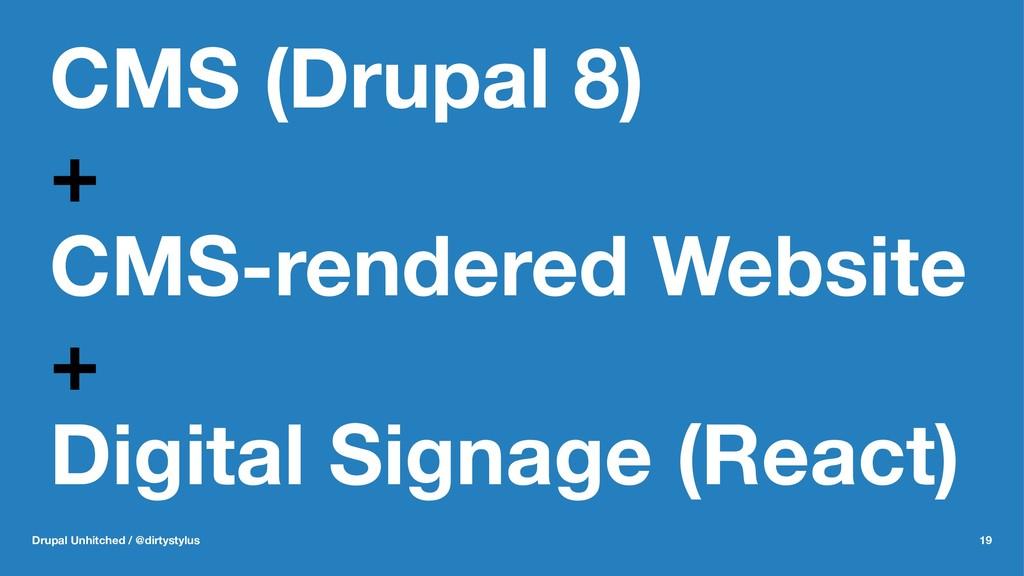 CMS (Drupal 8) + CMS-rendered Website + Digital...