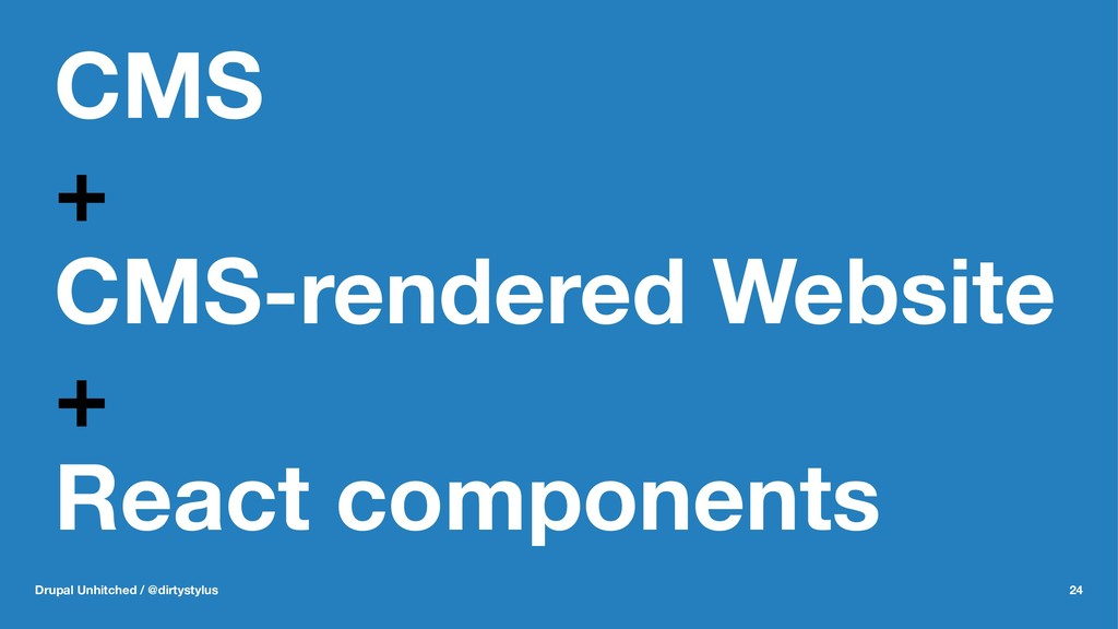 CMS + CMS-rendered Website + React components D...
