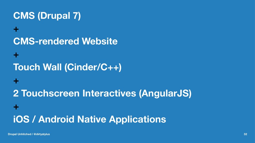 CMS (Drupal 7) + CMS-rendered Website + Touch W...