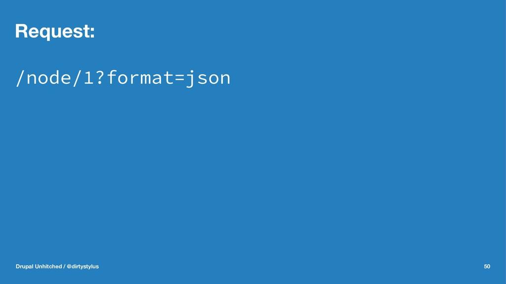 Request: /node/1?format=json Drupal Unhitched /...