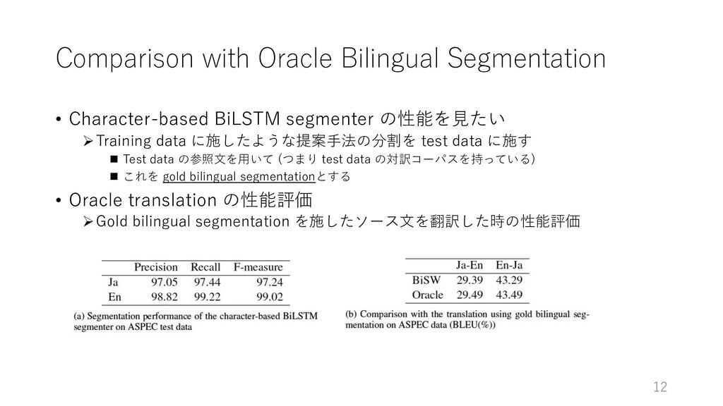 Comparison with Oracle Bilingual Segmentation •...