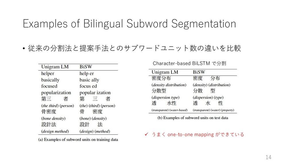 Examples of Bilingual Subword Segmentation • 従来...