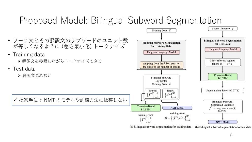 Proposed Model: Bilingual Subword Segmentation ...