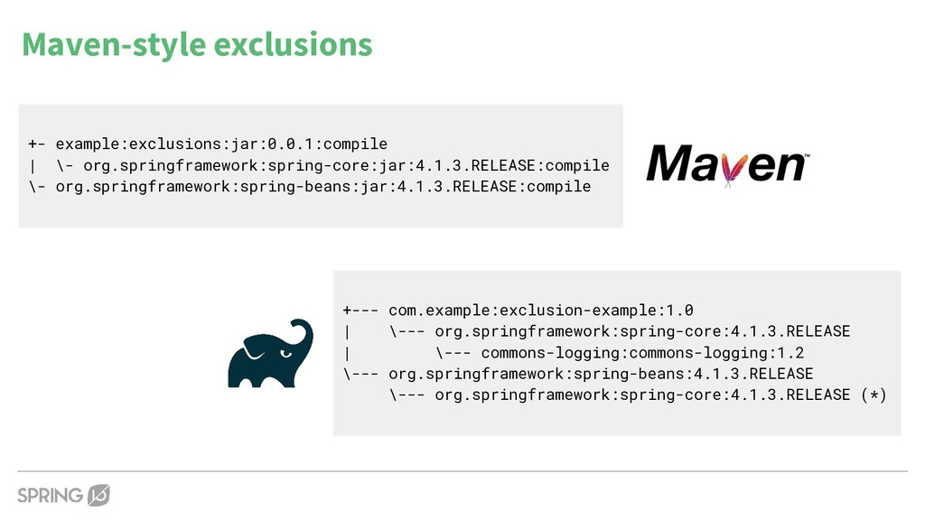 Maven-style exclusions +- example:exclusions:ja...