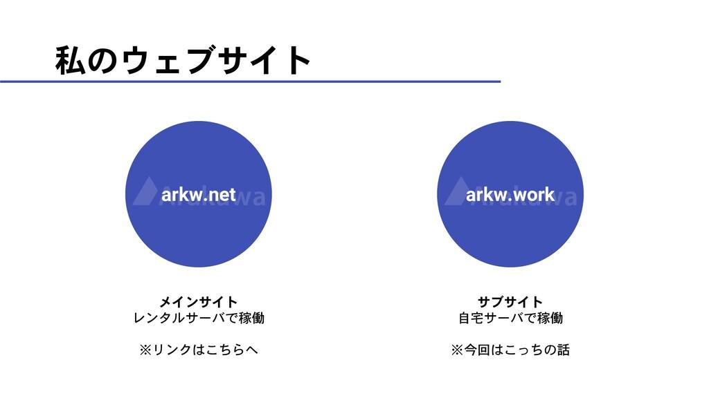 私のウェブサイト arkw.net arkw.work メインサイト レンタルサーバで稼働 ※...