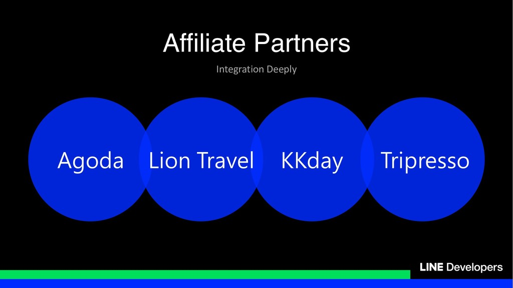 Affiliate Partners Integration Deeply