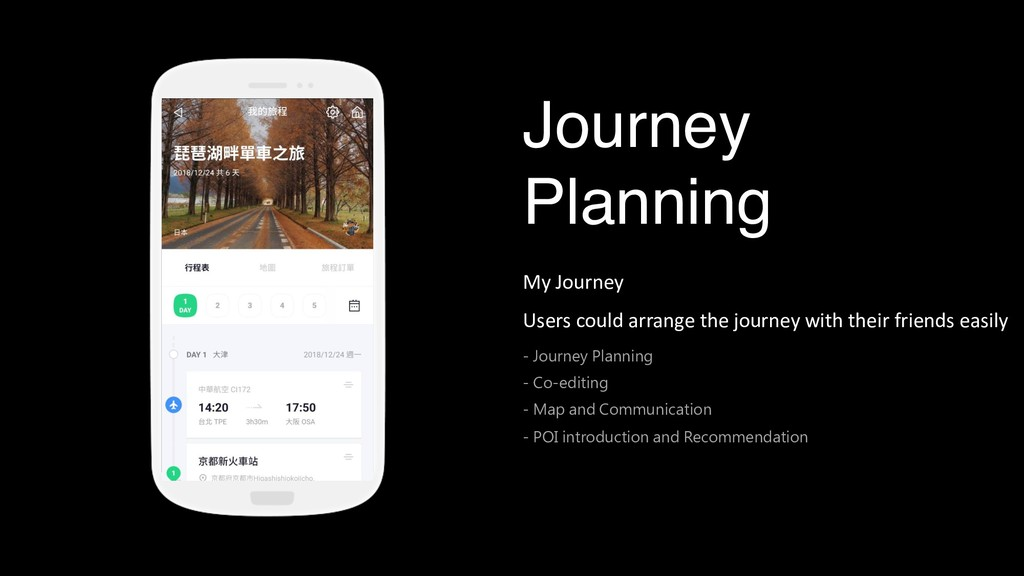 Journey Planning My Journey Users could arrange...