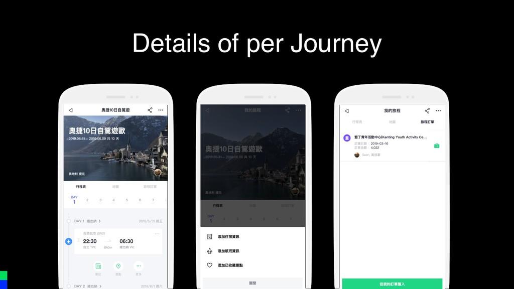Details of per Journey