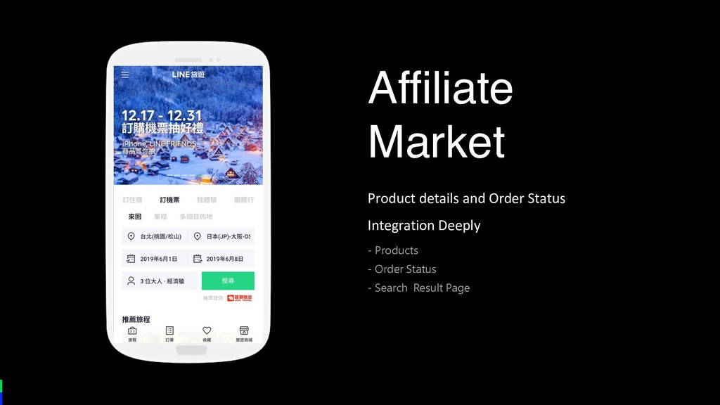 Affiliate Market Product details and Order Stat...
