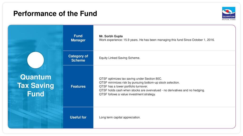 Quantum Tax Saving Fund Mr. Sorbh Gupta Work ex...