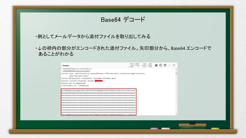 Base64 デコード ・例としてメールデータから添付ファイルを取り出してみる ・↓の枠内の部...