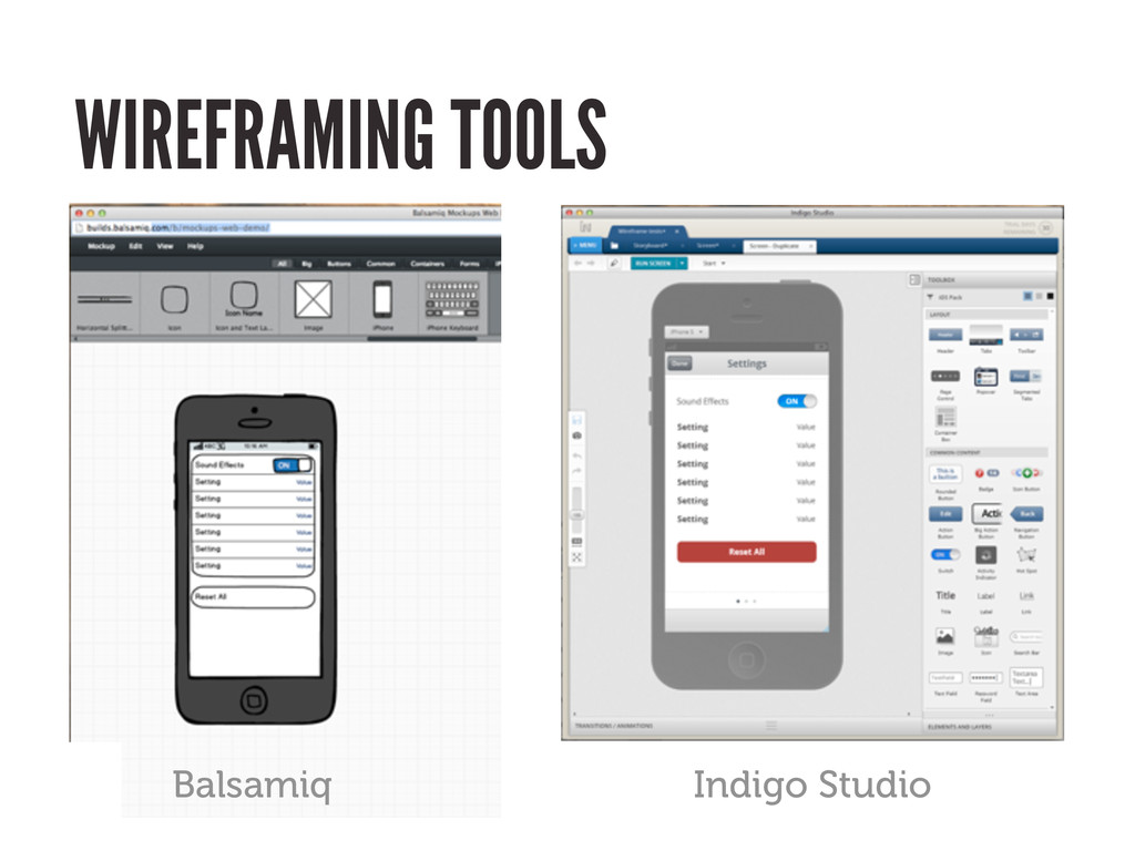 WIREFRAMING TOOLS Balsamiq Indigo Studio