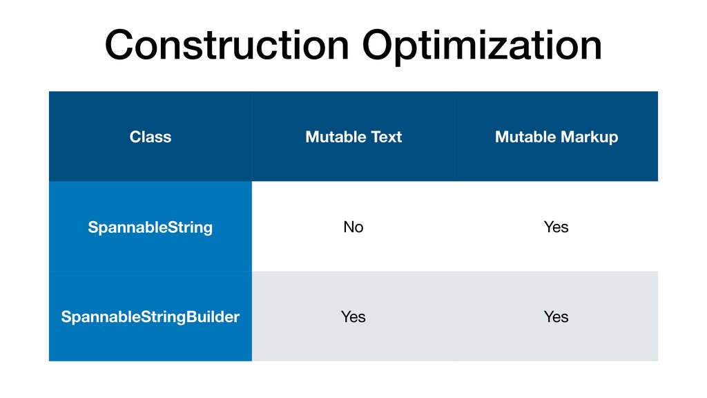 Construction Optimization Class Mutable Text Mu...