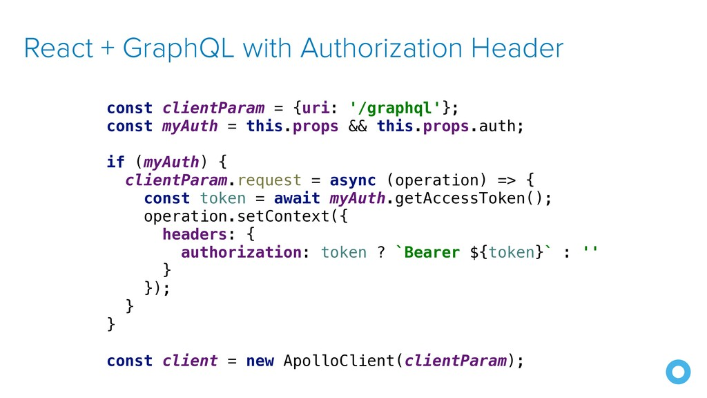 React + GraphQL with Authorization Header const...