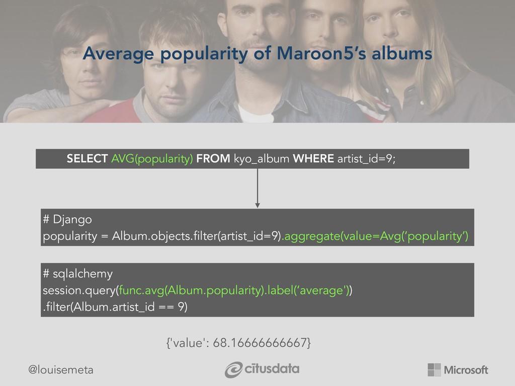 @louisemeta Average popularity of Maroon5's alb...