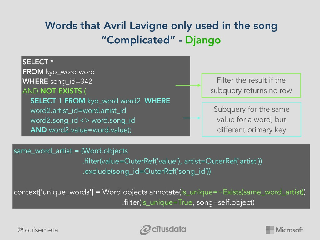 @louisemeta Words that Avril Lavigne only used ...