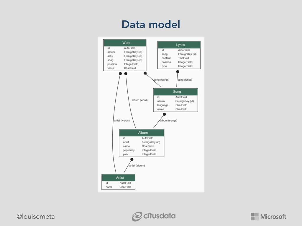 @louisemeta Data model